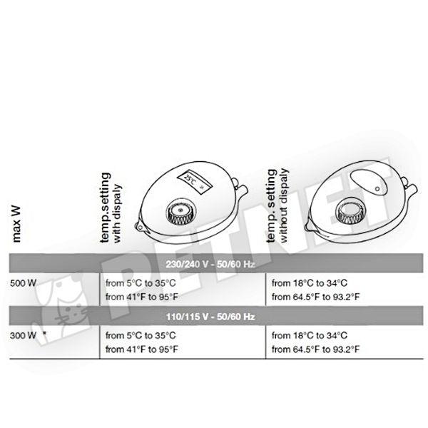 Hydor HydroSet Analóg Termosztát hőszabályozó