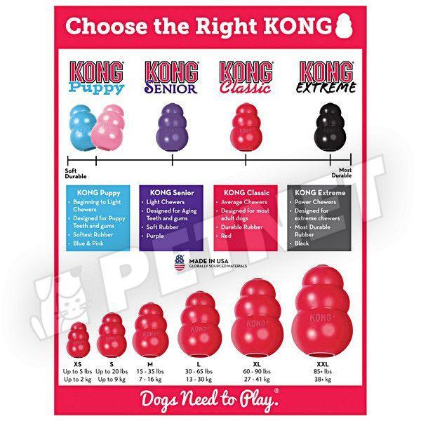 KONG Classic Large 13-30kg kutyajáték nagytestű kutyáknak