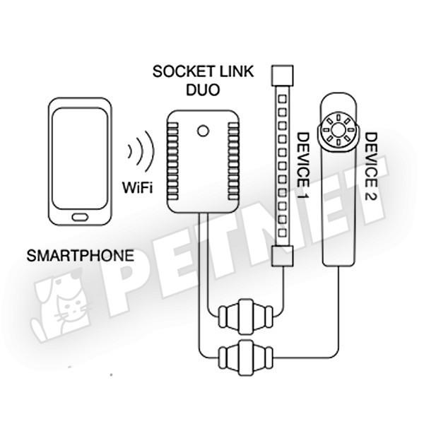 ExoTerra Socket Link DUO WiFi
